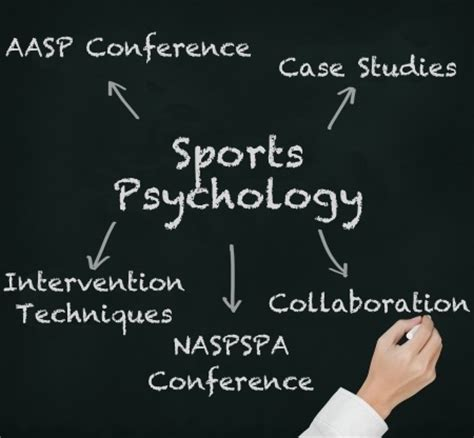 The Top 10 Sports Psychology Articles of 2014 Breaking